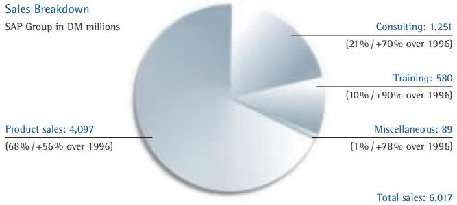 resultats-1997