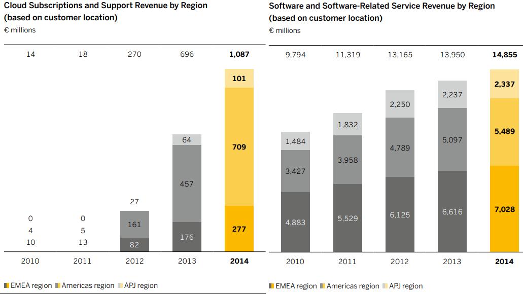revenus-2014